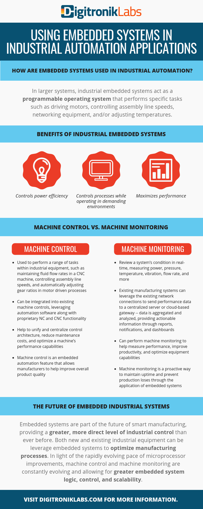 Using Embedded Systems in Industrial Automation Applications